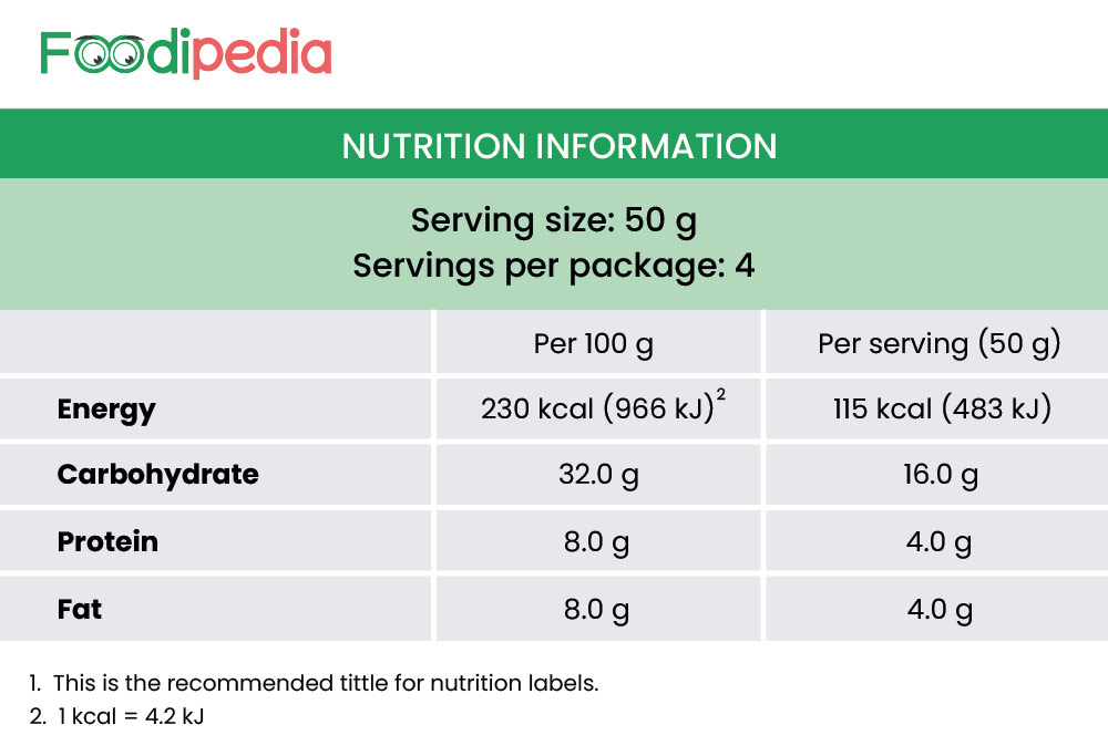 Foodipedia nutrition label for solid food