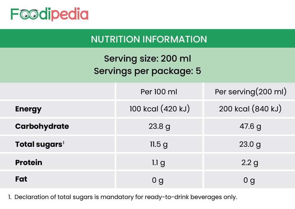 Foodipedia nutrition label for liquid food