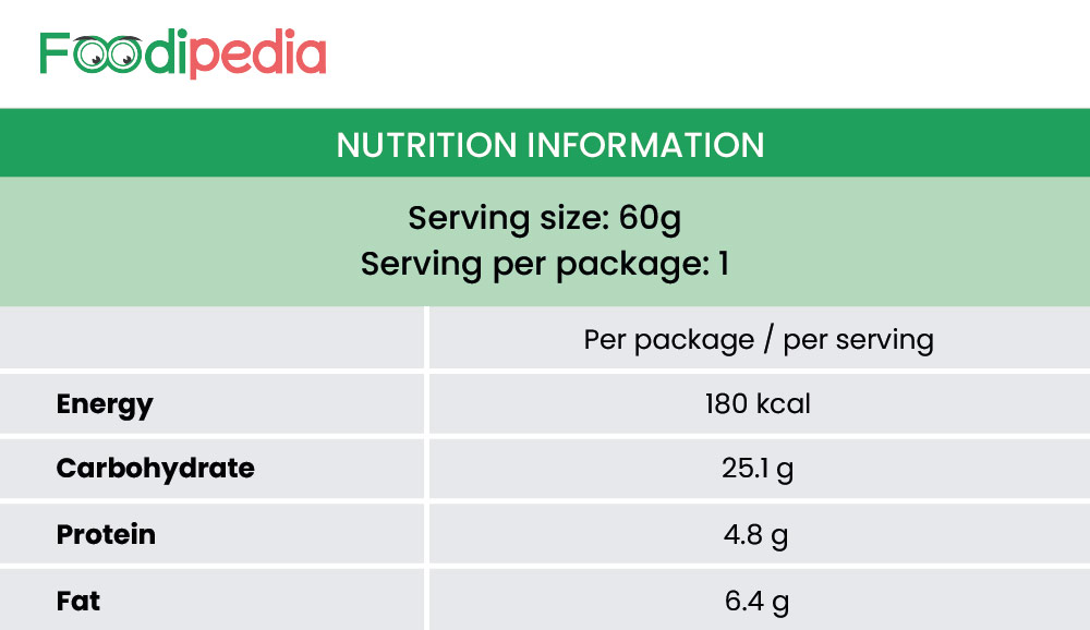 Foodipedia nutrition label for single portion
